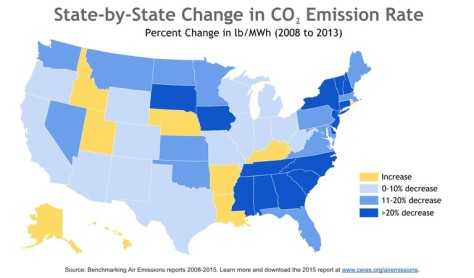 emission decrease